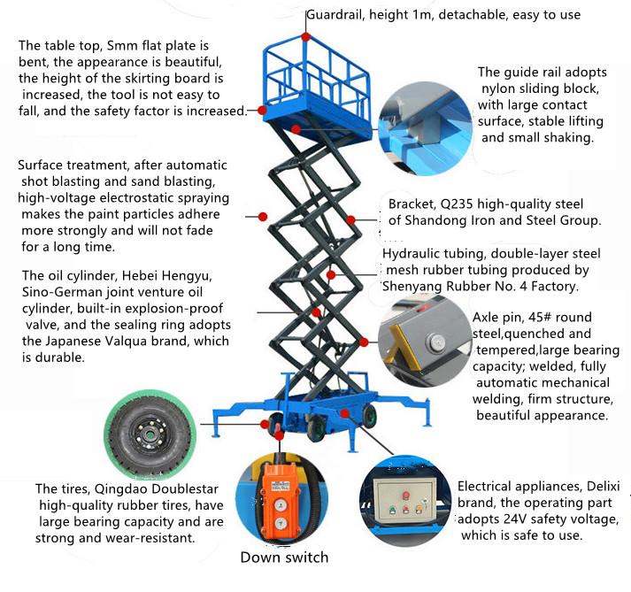 Movable-Lift-Platform-details